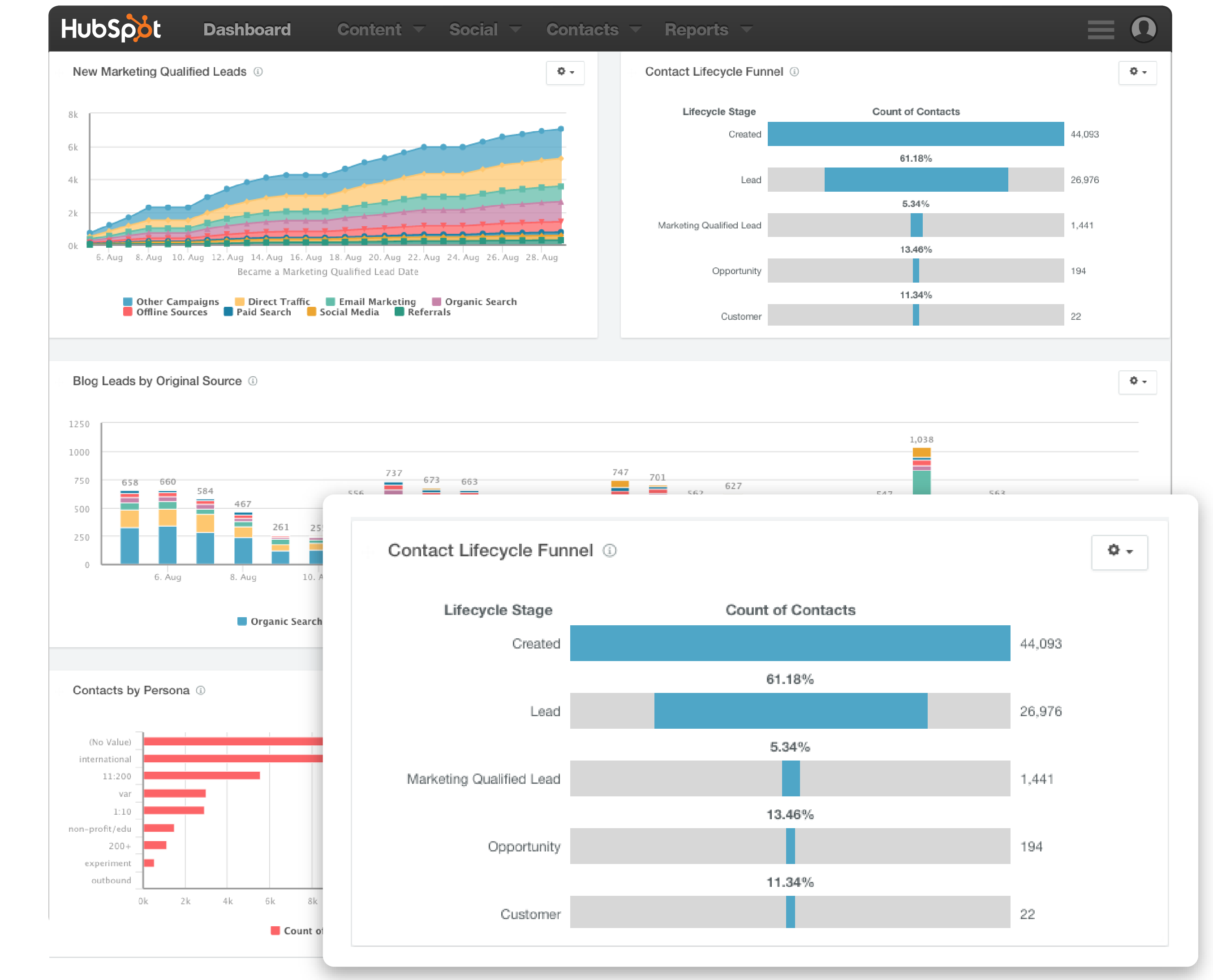 Reporting-Add-on-Funnel-Reports